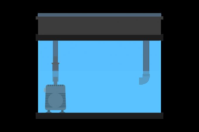 上部フィルターを低水位で使用